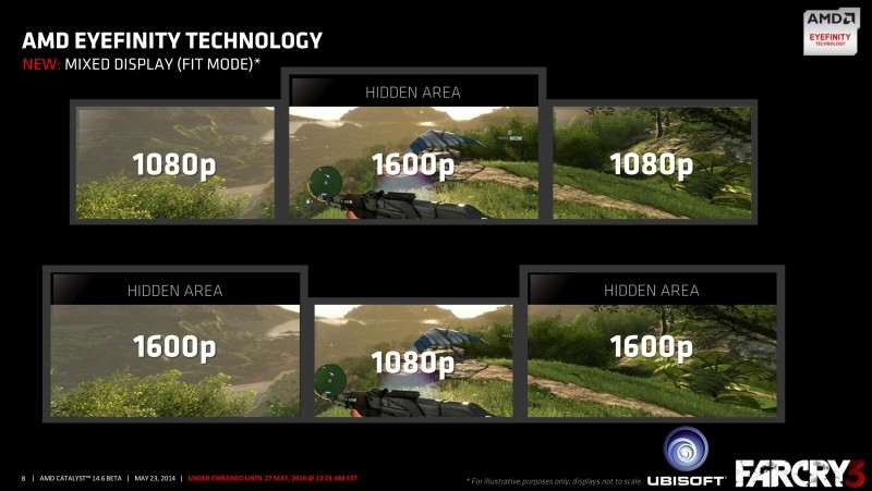 amd, catalyst, gpu, driver, eyefinity, graphics cards