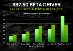 Nvidia's GeForce 337.50 Beta driver significantly boosts performance