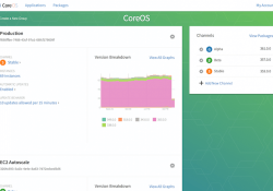 Linux-based CoreOS raises $8 million, launches world's first 'OS as a Service'
