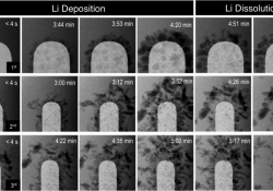 Scientists can now see exactly what takes place inside a Li-ion battery as it cycles