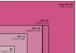 The resolution race is on: LG jumps the gun, says Apple is working on a new 'iMac 8K'